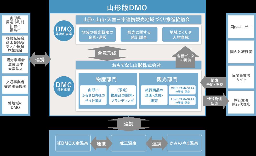 omotenashi_about_flow